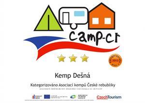 Camp DEŠNÁ